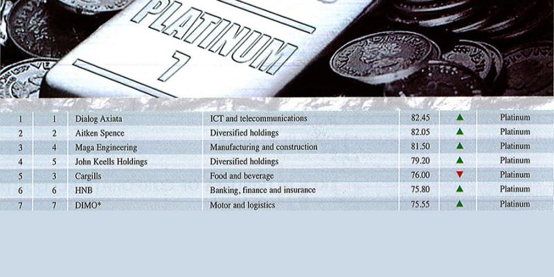4-Sri-Lankas-Corporate-Accountability-Rating-2012