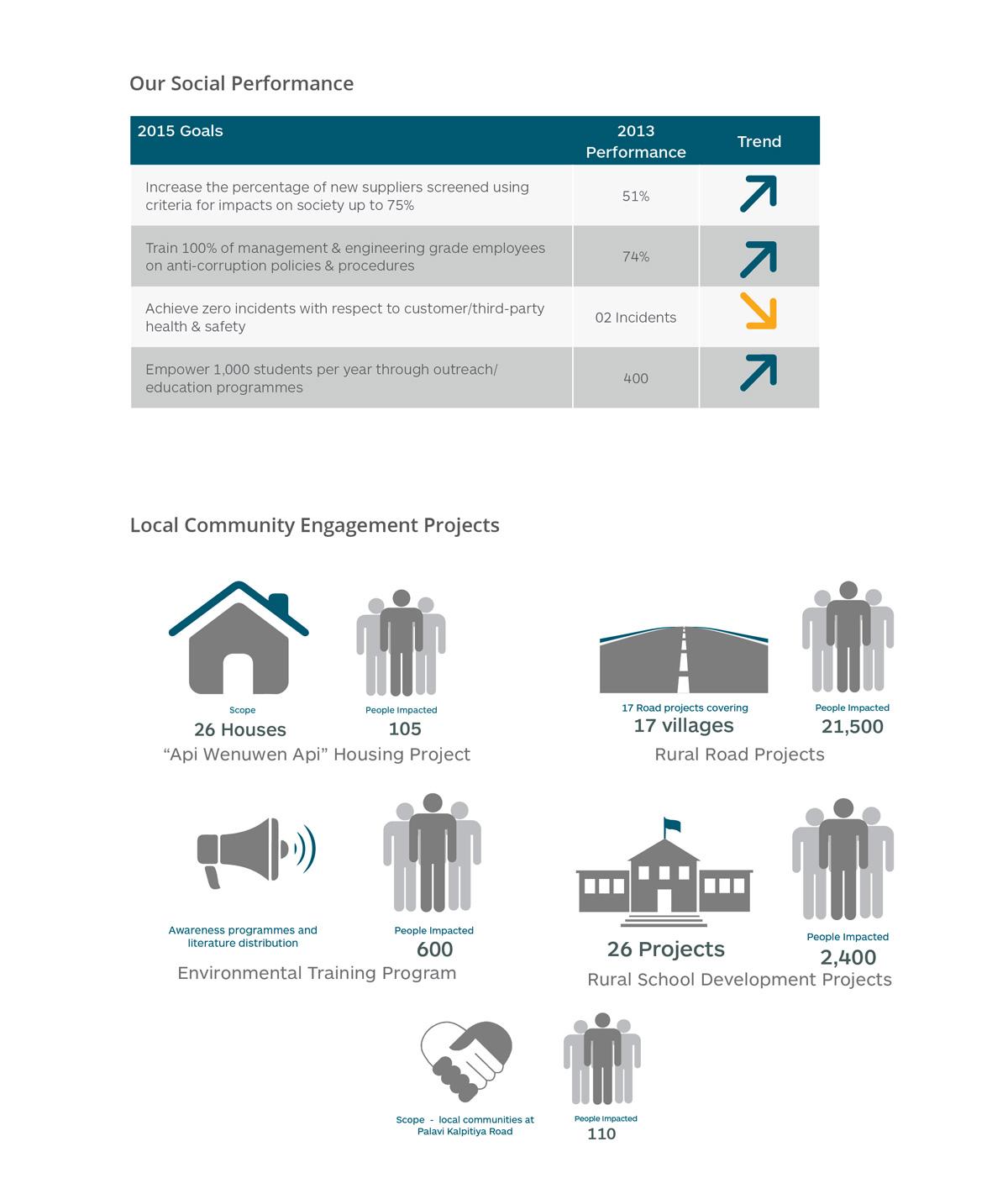 infographicsr1_02